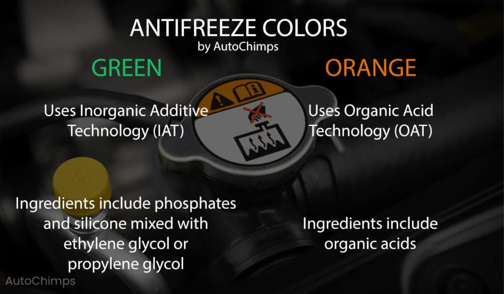 difference between antifreeze colors